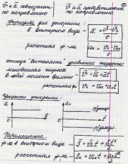 Физика 9 класс сиротюк гдз тестовые задания