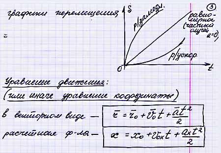 конспект урока физики 9 класс решение задач по теме прямолинейное равномерное движение