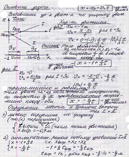 Краткие конспекты по физике класс Класс ная физика Задачи по теме Прямолинейное равномерное движение