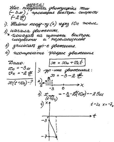 Решебник по Физики Волькенштейн