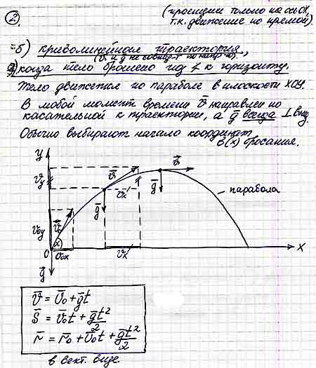 конспекты по физике 10 класс мякишев