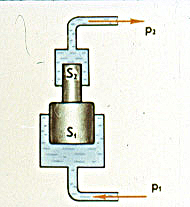 гидравлического схема подъемника