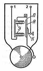 Схема электрического звонка постоянного тока: Э - электромагнит; Я...