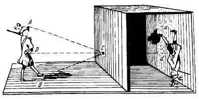 Камера обскуру