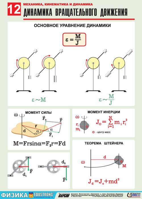 Механика, кинематика и динамика.