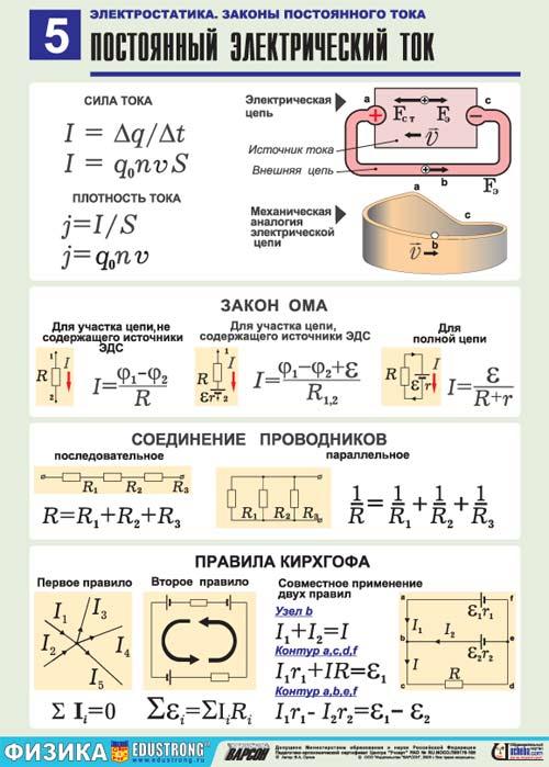 ...магнитное поле тока, движение заряженных частиц, самоиндукция и закон...
